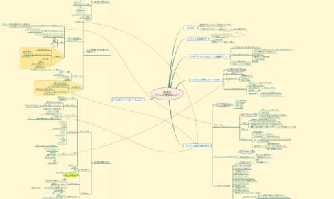 HSPの ストレス対策&ヒントの全体図